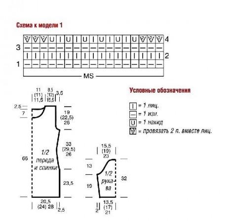 схема полосатой ажурной туники