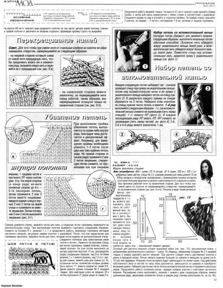 Описание и схемы для вязания пальто спицами