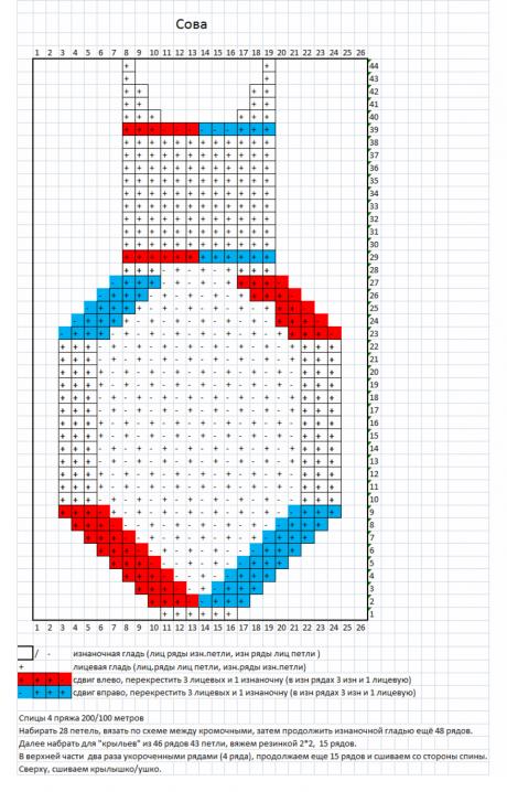 Схема вязания Совы спицами