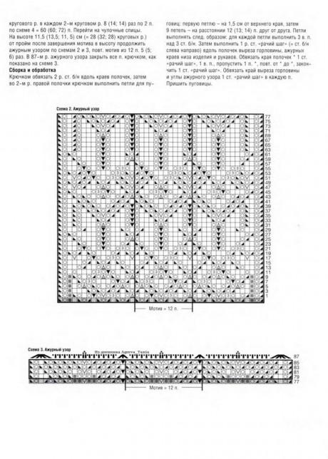 Схемы ажурного жакета спицами