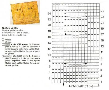 схема шапочки совы