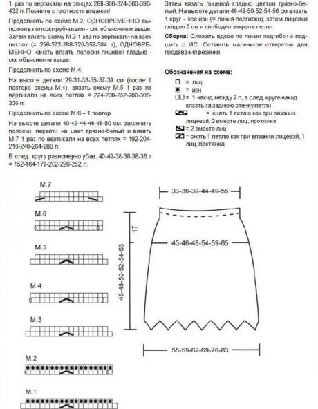 Описание и схемы вязания юбки спицами узором зигзаг