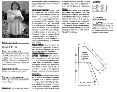 Описание и схемы вязания пальто спицами