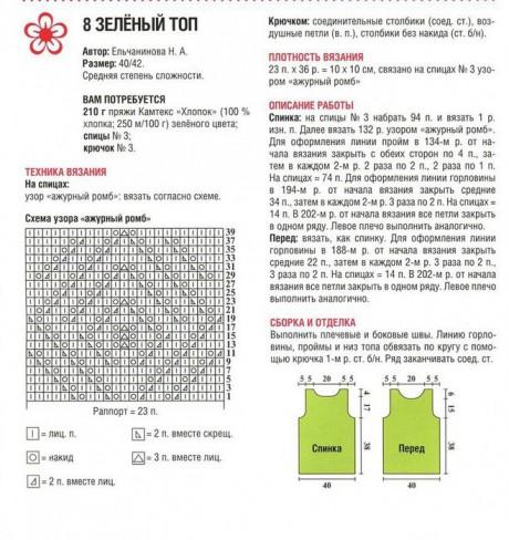 Описание топа спицами и схемы