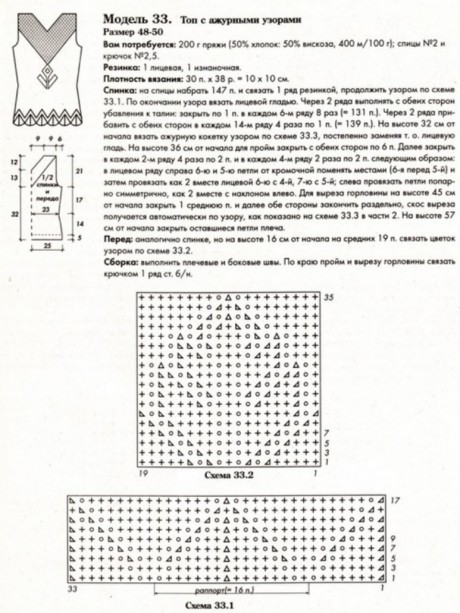 Схема и описание топа спицами