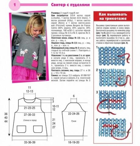 Описание и схемы пуловера спицами