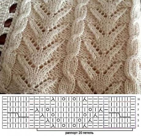 Схема вязания пледа спицами: