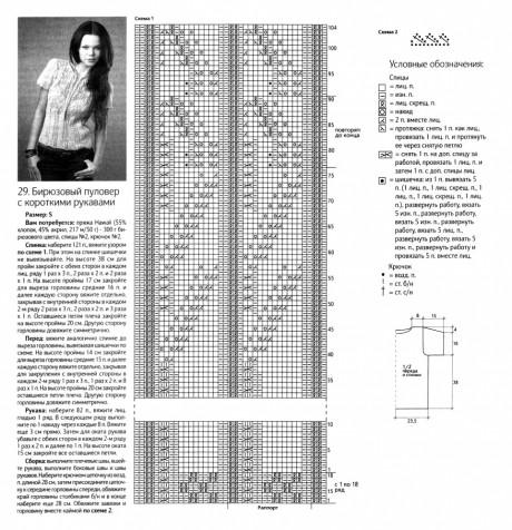 Как связать спицами бирюзовую летнюю кофточку со схемами