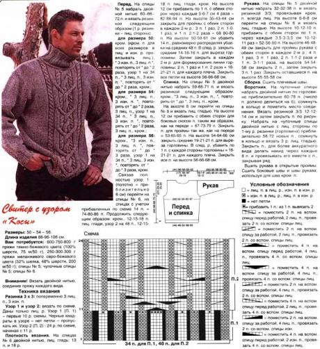 описание и схемы вязания свитера мужского