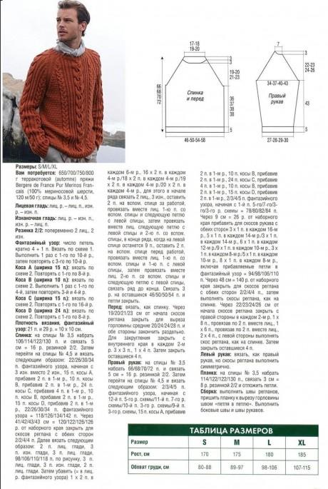 Описание и схемы свитера мужского