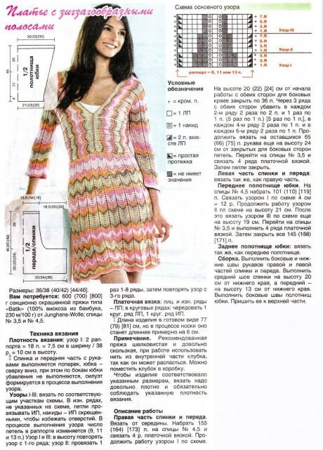 Платье связано узором миссони