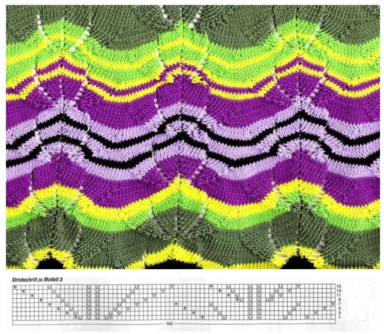 миссони интересные узоры спицами 18 схем и моделей миссони