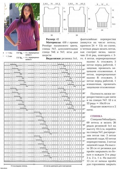 Описание и схемы джемпера спицами