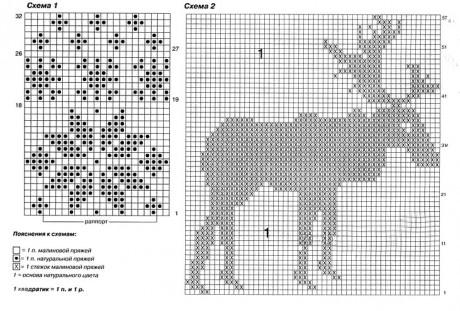Жаккардовые узоры спицами с оленями