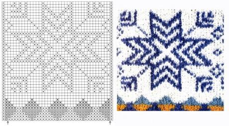 Северная звезда или норвежская снежинка, схемы жаккарда спицами