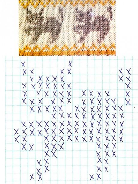 Схемы вязания зверей и котиков