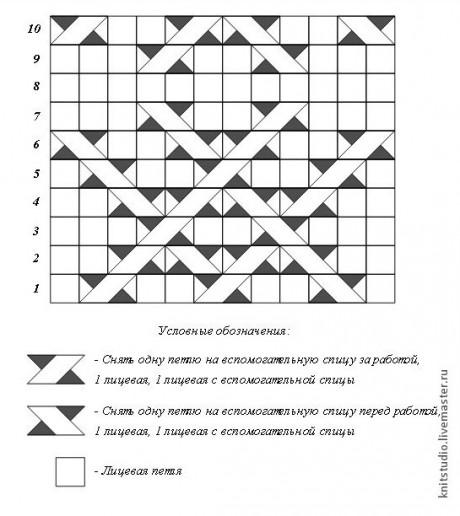 Схема узора для вязания носков спицами: