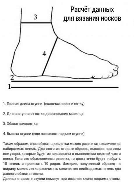 Расчет данных для вязания носков спицами: