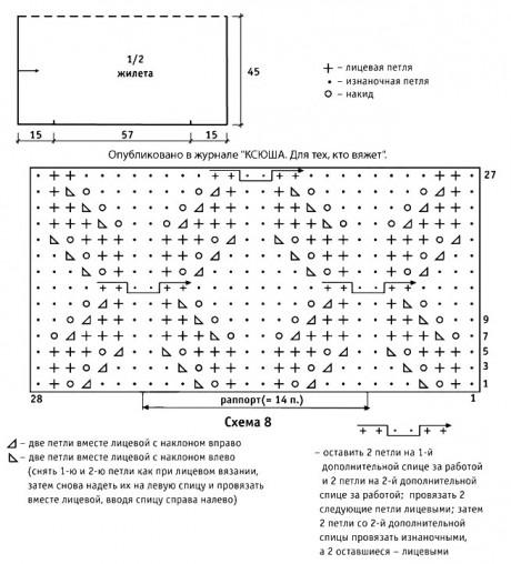 Схема вязания жилета спицами