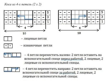 Выкройка и схемы жилетки