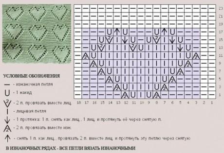 """Ажурные узоры """"Сердечко"""" спицами, схемы вязания"""