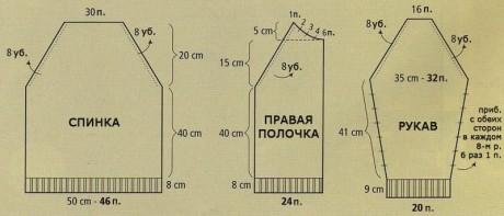 Описание и схемы вязания спицами