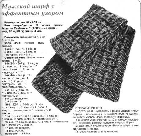 Узоры для теплых шарфов спицами