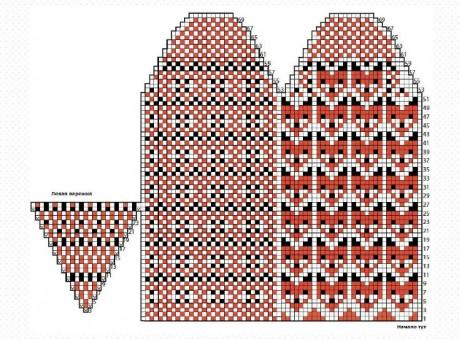 Схема вязания спицами узора лисицы на снегу: