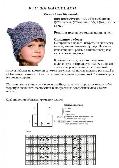 Шапка - кошка для девочки, модель Анны Юсиповой