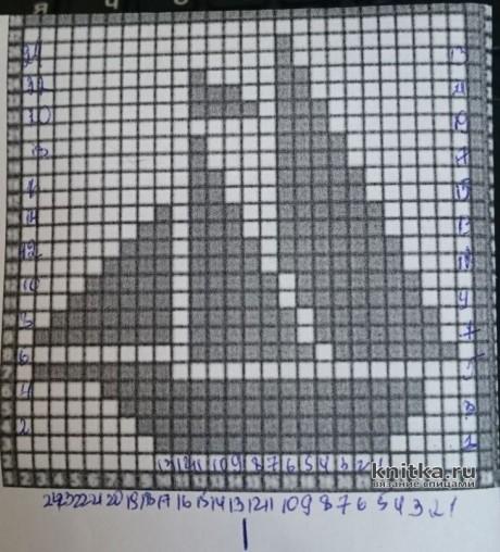 Свитер для мальчика из плюшевой пряжи. Работа Ольги Ярославской вязание и схемы вязания