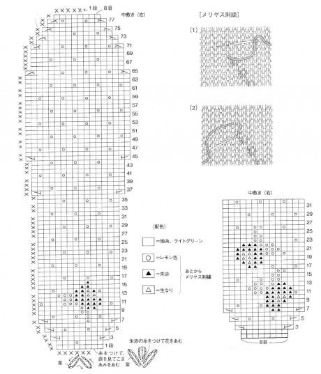 схема вязания подошвы спицами
