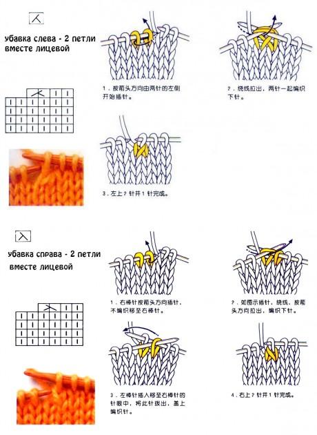 как связать подошву спицами