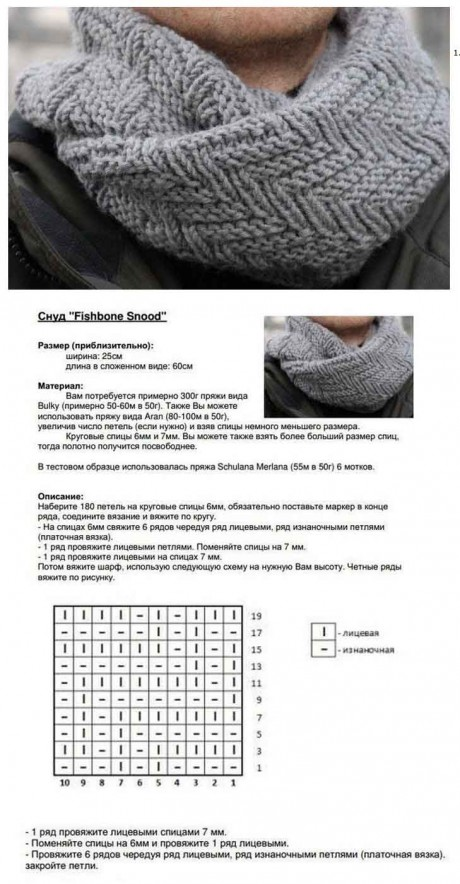 Fishbone snud - мужской шарф - хомут спицами