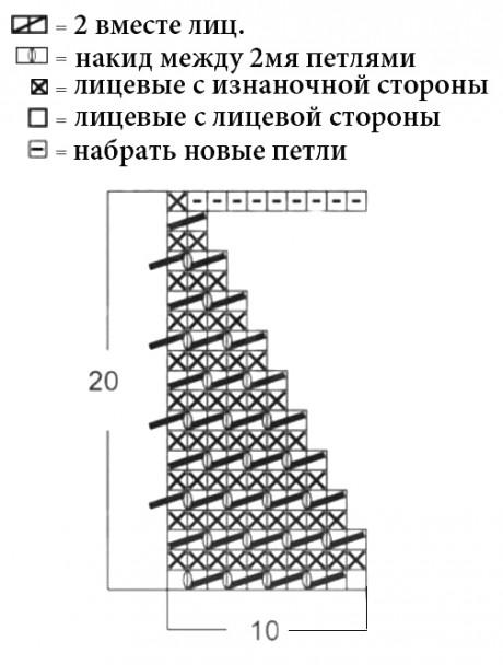 схема вязания коврика спицами