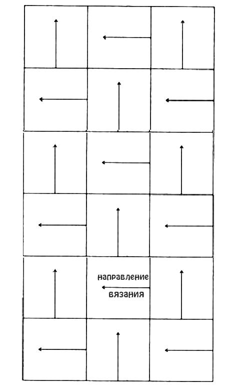 Схема сборки коврика