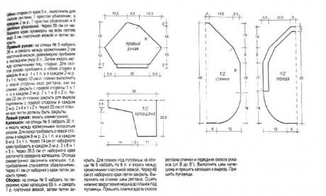 Описание и схемы вязания конверта спицами