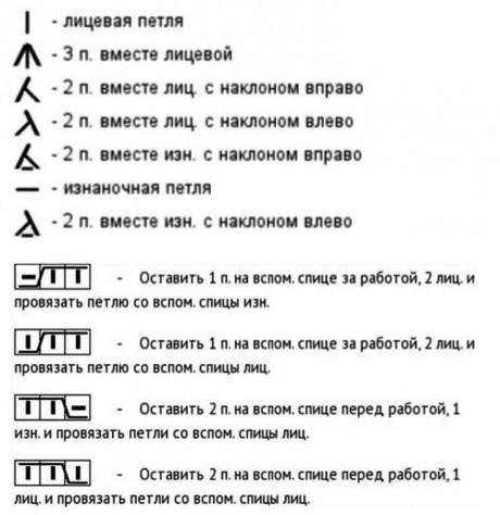 Схема вязания женской шапки спицами