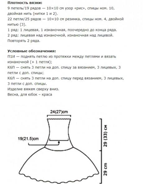 Описание юбки, связанной из толстой пряжи