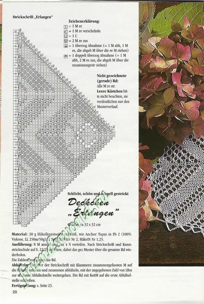 Вязание квадратных салфеток спицами, 23 схемы с описанием ...
