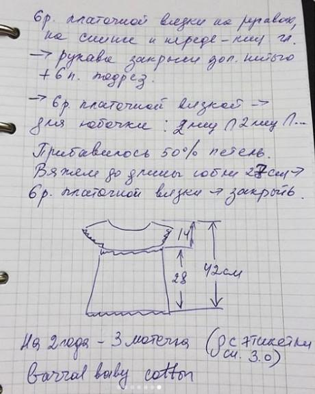Описание платья с круглой кокеткой Листья: