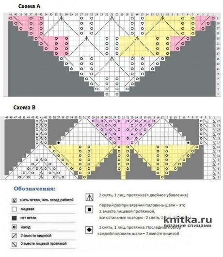 Схемы вязания шали Харуни с двойной каймой