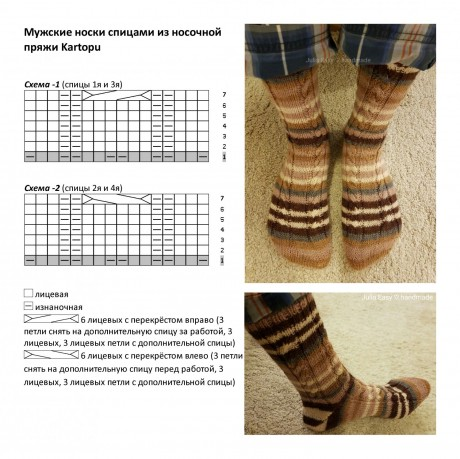Схема вязания носков