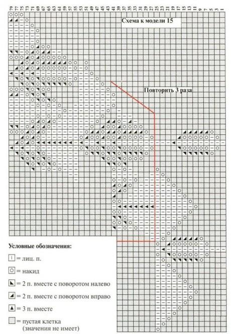 Схема вязания салфетки спицами