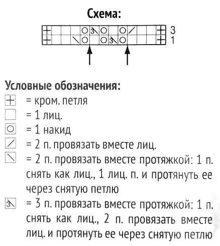 Схема узора сеточка