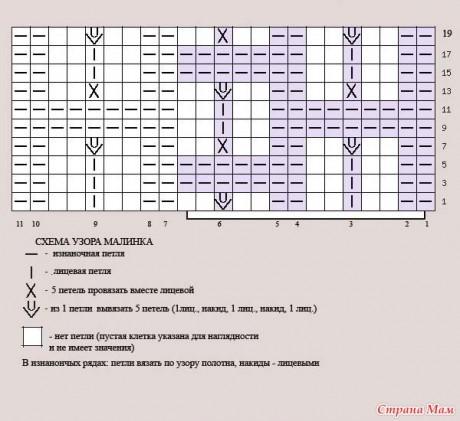 Схемы вязания узора Малинки спицами