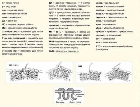 Вязаная шаль Фрея из пряжи Лимбажу. Работа Александры Миличенко вязание и схемы вязания