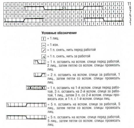 Схемы вязания свитера спицами