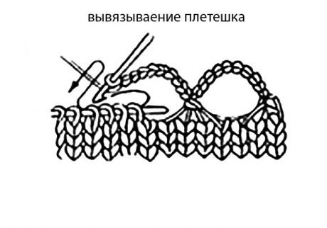 обвязка воротника спицами