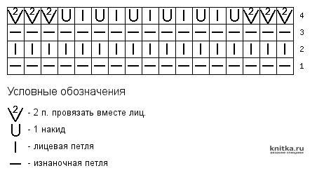 Комплект для девочки 5 лет. Работа Вагановой Татьяны вязание и схемы вязания