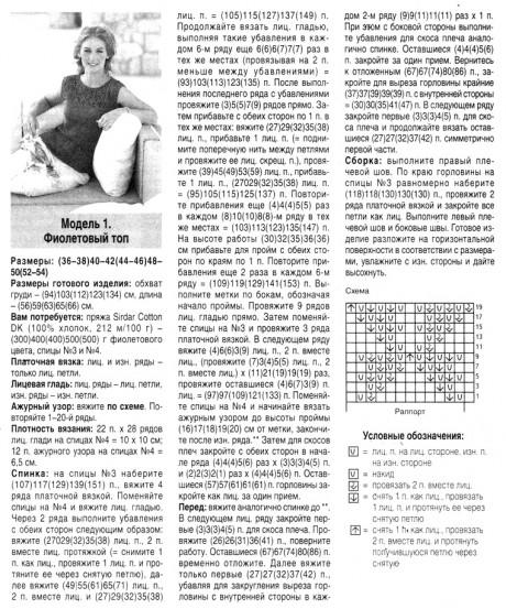 Пошаговое описание безрукавки и схемы